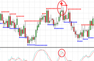 1-a-1 pinbar scalping forex trading strategia