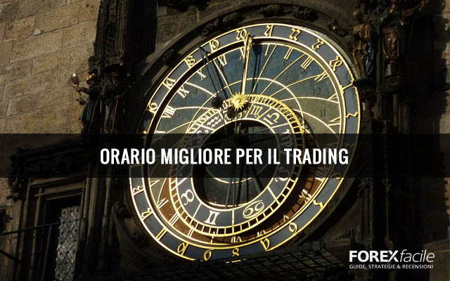 Trading forex facile